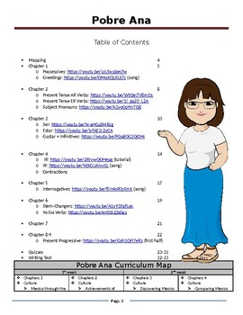 Pobre Ana complete teaching packet