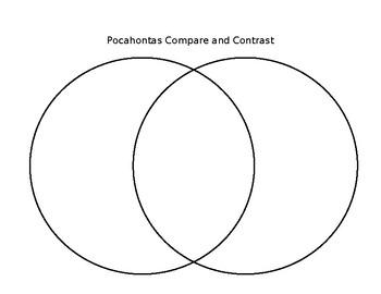 Pocahontas Compare and Contrast