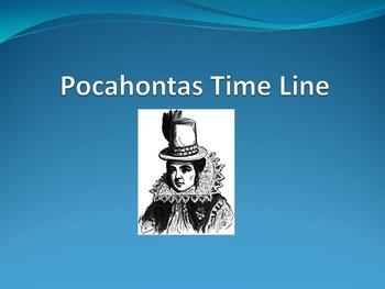 Pocahontas Timeline