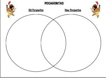 Pocahontas Venn Diagram