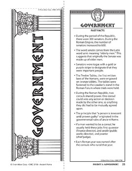 Pocket 03: Government (Ancient Rome)
