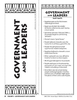 Pocket 03: Government and Leaders (Ancient Egypt)