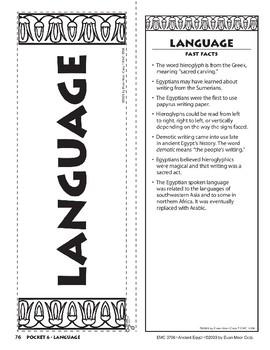 Pocket 06: Language (Ancient Egypt)