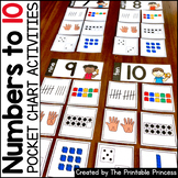 Pocket Chart Activities {Kindergarten Math: Numbers to 10}
