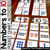 Pocket Chart Activities Kindergarten Math: Numbers to 10