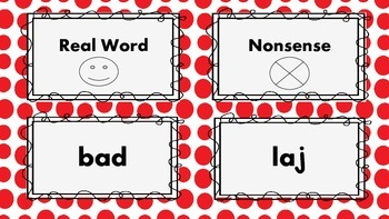 Pocket Chart CVC Nonsense Word Sort