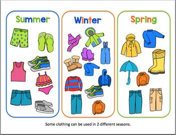 Pocket Chart Clothing Sort