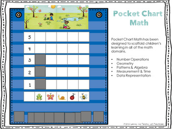 Pocket Chart Math Unit Eight