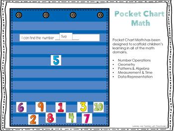 Pocket Chart Math Unit Seven