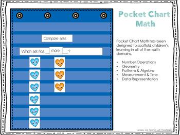 Pocket Chart Math Unit Six