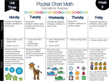 Pocket Chart Math Unit Three