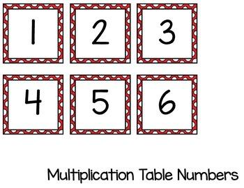 Pocket Chart Multiplication Cards