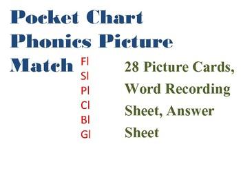 Pocket Chart Phonics Picture Match Cards (L Blends)