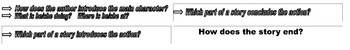 Pocket Chart Sentence Strips for Story Structure and Sequence