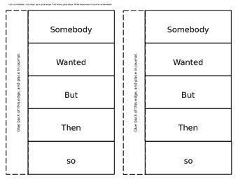 Pocket Chart Story Retell--editable