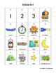 Pocket Chart Syllable Sort