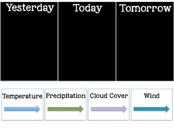 Pocket Chart Weather Calendar- Printable & Smartboard Files- Next Gen Science