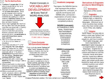 Pocket Concepts_Vocabulary Development & Word Analysis