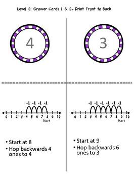 Pocket Folder Math Centers- Single Digit Subtraction with Number Lines