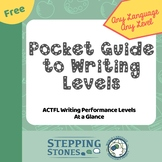 Pocket Guide to Rating Writing