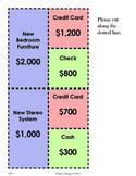 Pockets Change Financial Literacy: Reading a Balance Sheet