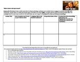 Pod cast Reviews- Homework Activity