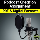Podcast Creation Assignment   Distance Learning