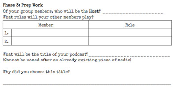 Podcast Creation Worksheet