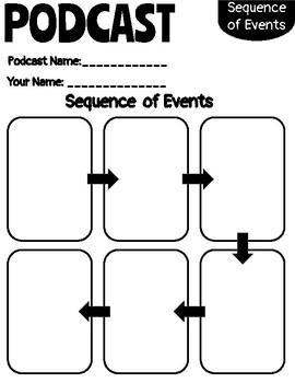 Podcast Graphic Organizer