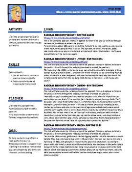 Podcast One-Pager RadioLab Elements