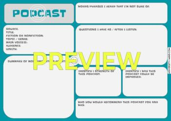 Podcast Graphic Organiser for ANY Podcast ANY subject