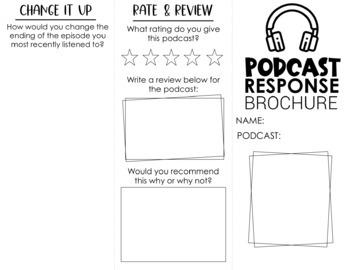 Distance Learning Podcast Response Brochures & Google Slides