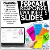 Podcast Response Brochures | Google Slides | Digital