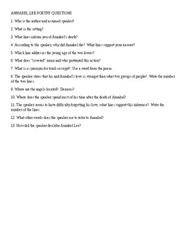 Poe Annabel Lee Comprehensive Questions and Answers