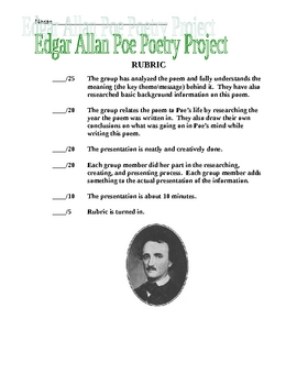 Poe Poetry Project