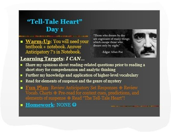 """Poe """"Tell-Tale Heart"""" ELA Common Core PPT: Lesson Plans for a Week"""