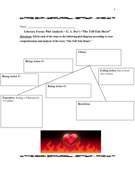 """Poe """"The Tell-Tale Heart"""" Unit: Common Core ELA Engaging Activities + More!"""