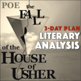 """Edgar Allan Poe """"The Fall of the House of Usher"""": Literary Analysis, 3-Day Plan"""