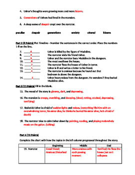 """Poe's """"The Fall of the House of Usher"""" TEST with Answer Key"""