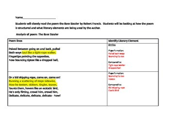 Poem Analysis Answer Key