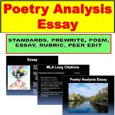 Poem Analysis Essay PowerPoint