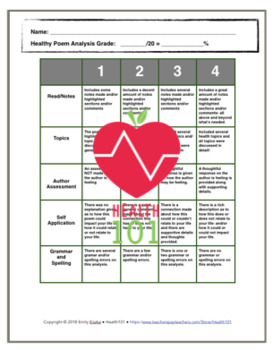 Poem Analysis On Health Issues- Paper Criteria and Assignment Rubric