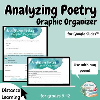 Poem Analysis Graphic Organizer for high school