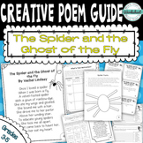 Poem Guide: The Spider and the Ghost of the Fly by Vachel Lindsay