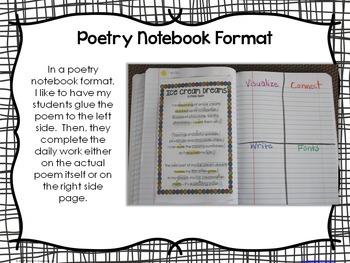 Poem of the Week {Weekly Poem Work} - February Edition