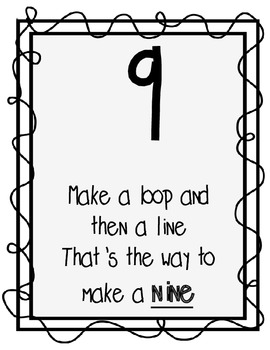 Poems for Forming Numbers Correctly