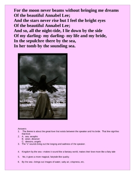 Poe's Annabel Lee Discussion Questions w/ans 8 pages
