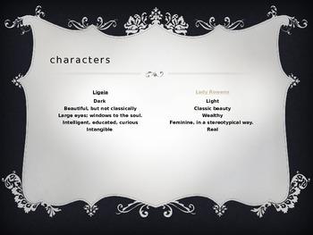 Poe's Ligeia: A Character Study