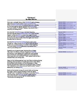 the raven poem paraphrase