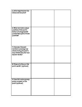 Poet Research Presentation- Step Six